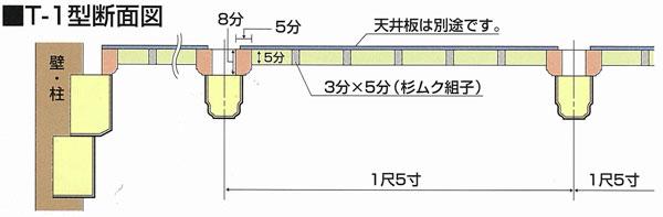 T-1型断面図