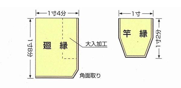 竿縁と廻り縁断面図